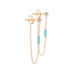 Boucles Argent Filao Dorees Or Fin Turquoise